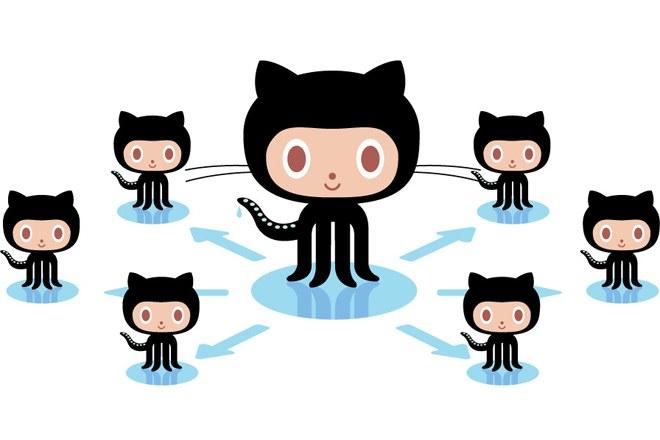 как участвовать в Open-source проектах