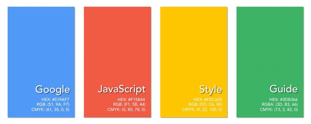 Руководство по стилю JavaScript от Google