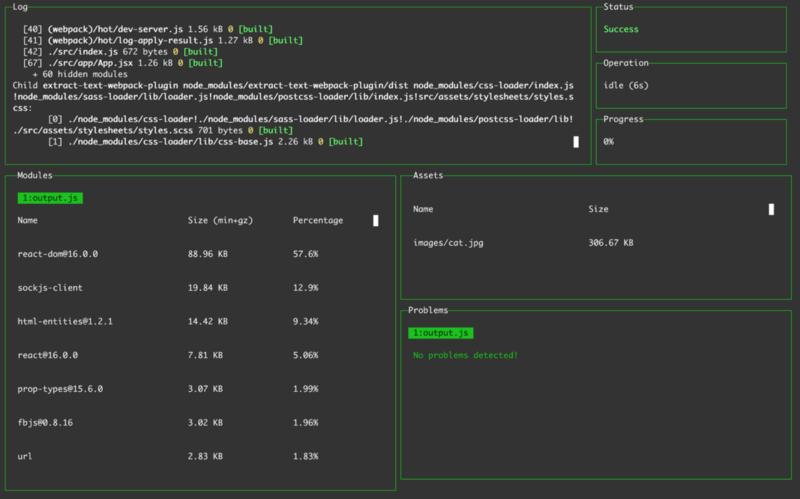 Проект 4: самостоятельно настроить webpack-конфиг с нуля