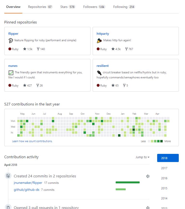 Хороший пример активного профиля GitHub