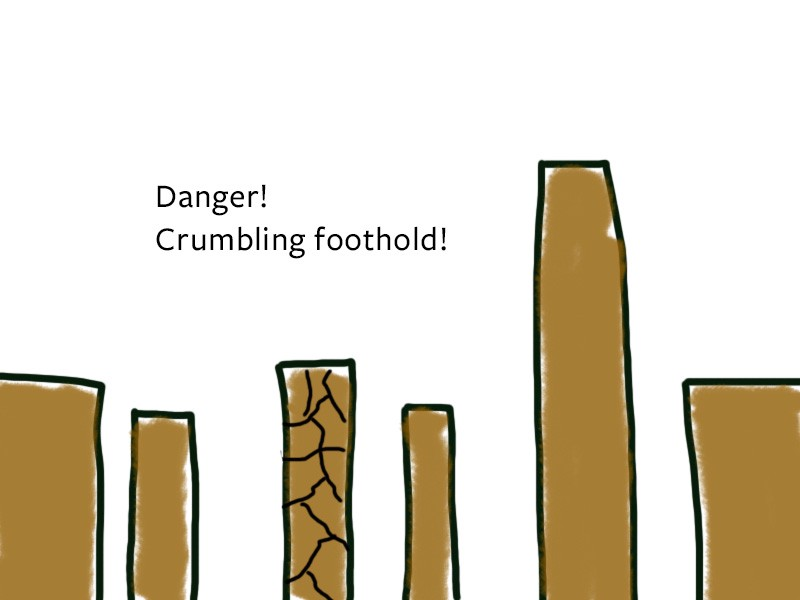 Вы знаете опасные места