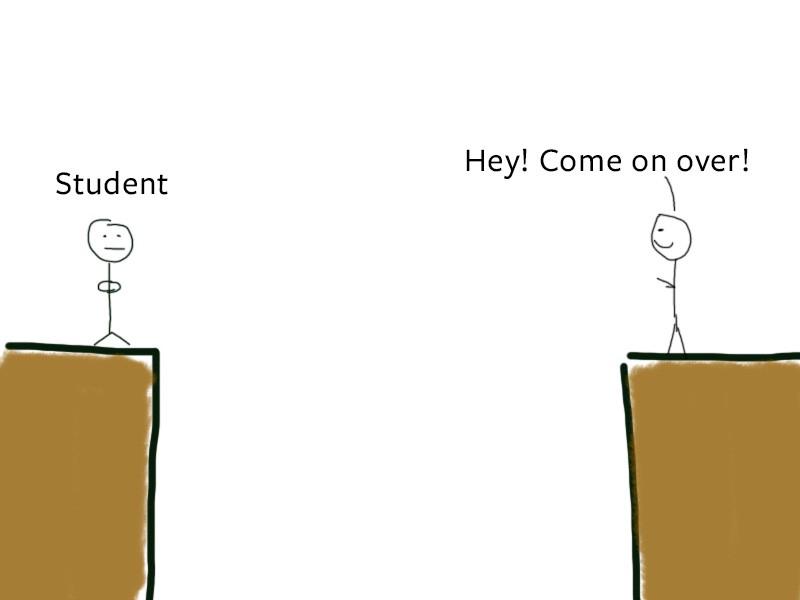 Процесс преподавания