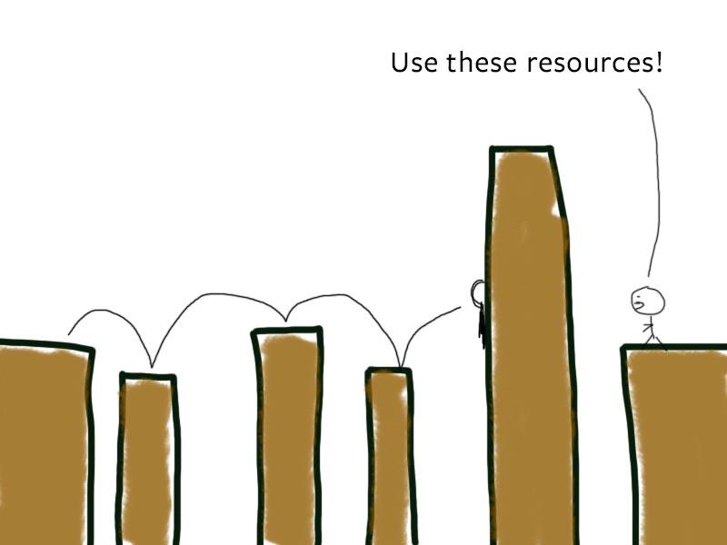 Отсылка к ресурсам