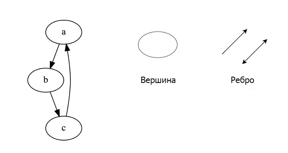 Графы