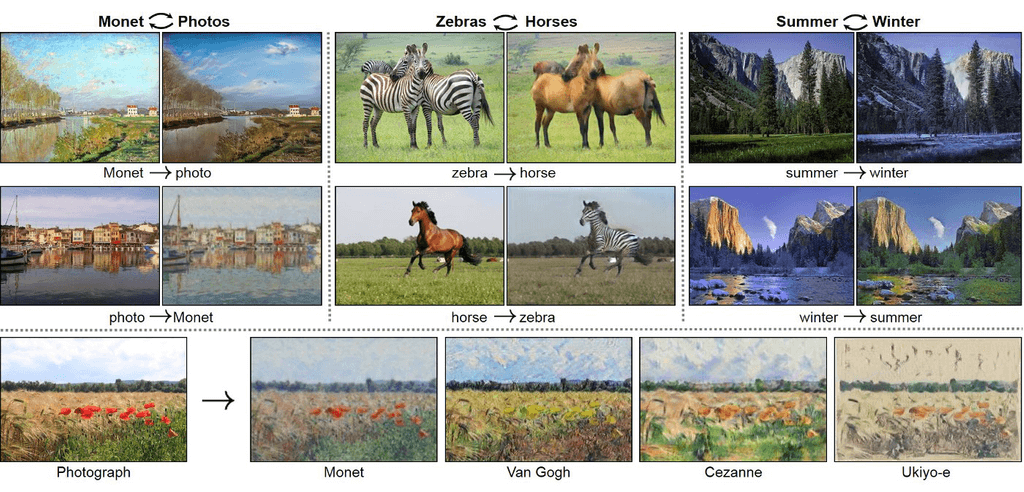 Image-to-image translation in PyTorch