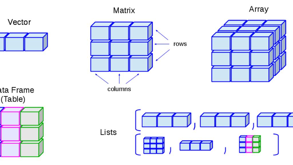 Вопросы и ответы по программированию