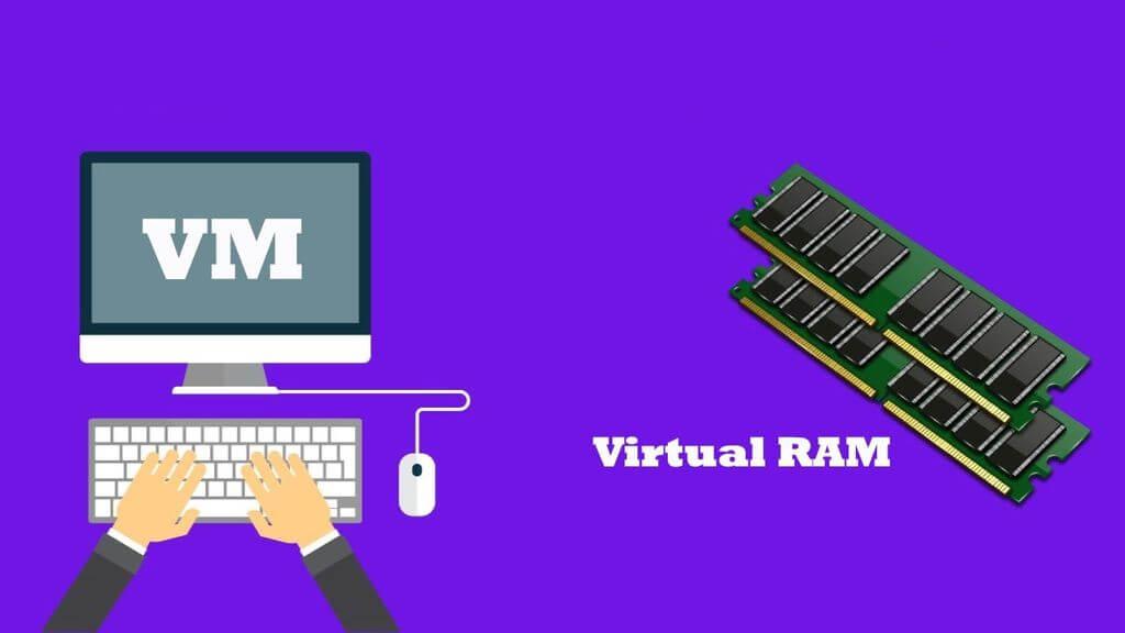 Настройка использования оперативной памяти