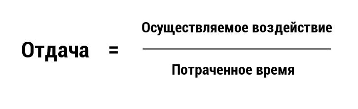 Формула для определения отдачи