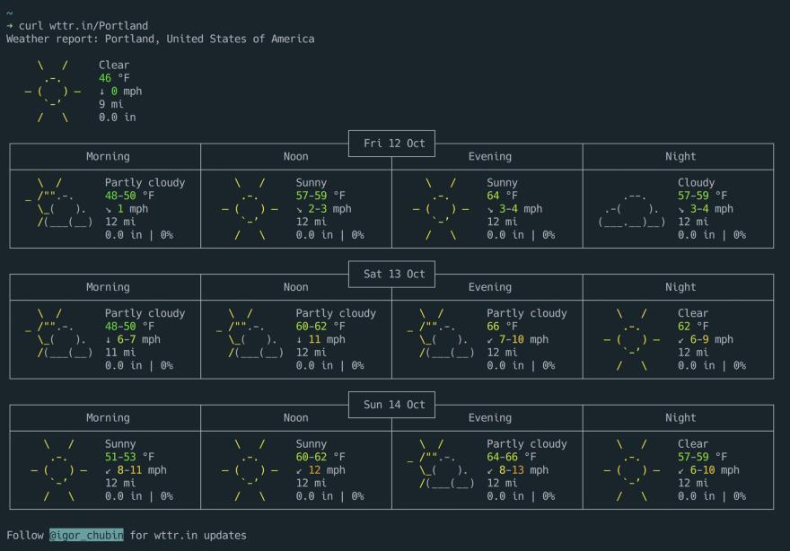 Хакерский способ узнавать погоду.