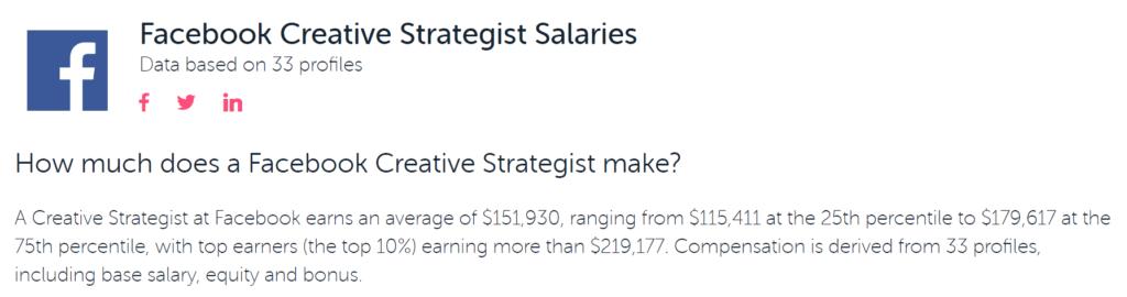 Creative Strategist в Facebook