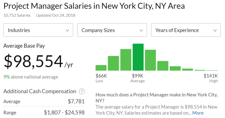 Project Managers in New York