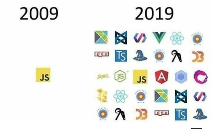 10 year challenge