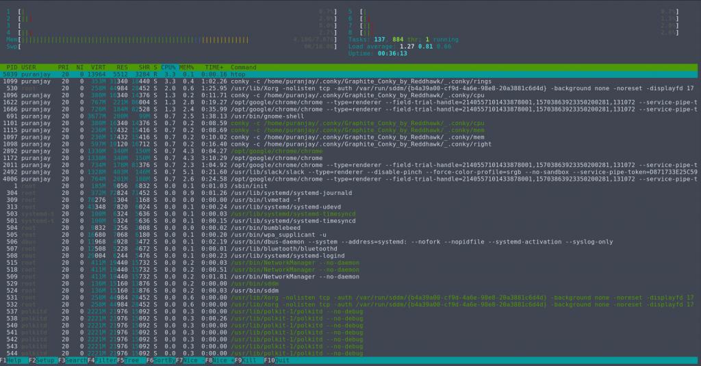 Работа в командной строке Linux