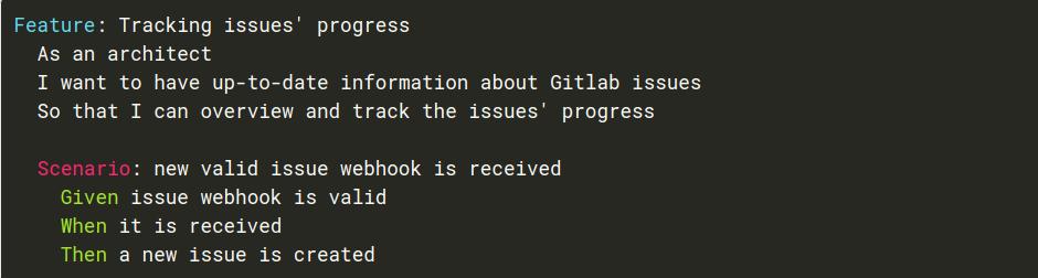 User Story в формате gherkin