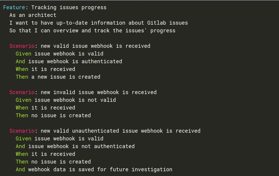 Расширенная User Story в формате gherkin