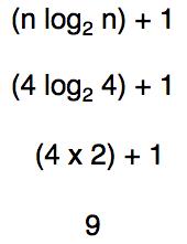 Для сортировки списка из 4 элементов потребуется произвести 9 операций