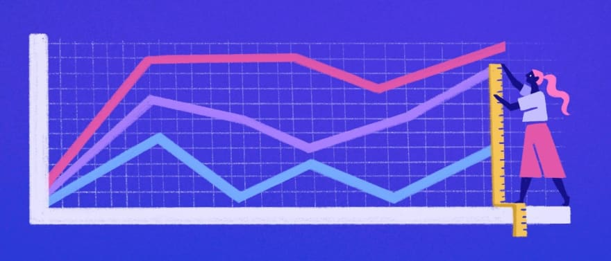 Измерение результатов