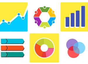 Библиотеки JavaScript для создания диаграмм