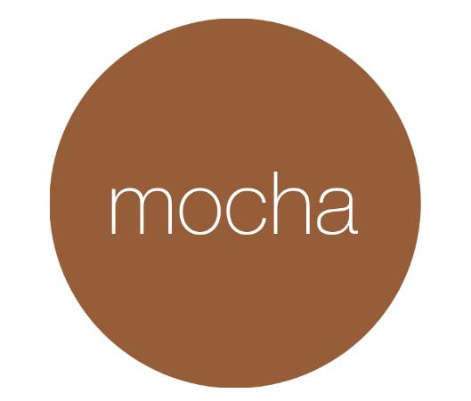 Тестовый фреймворк Mocha