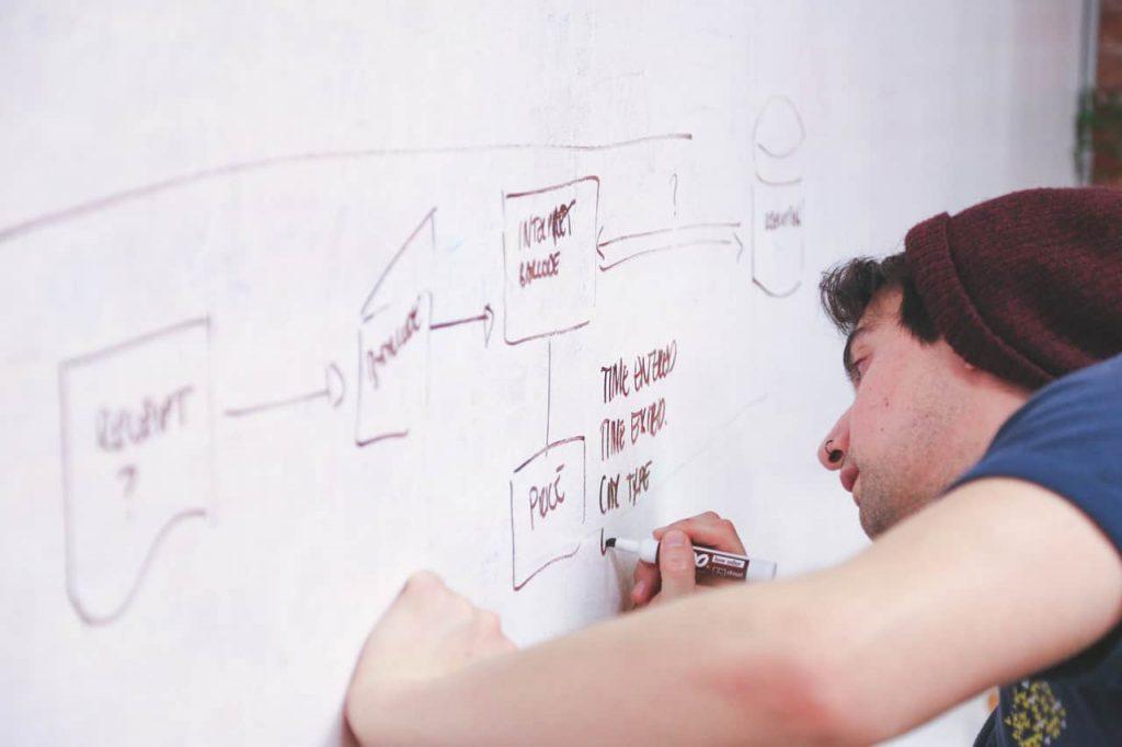 Как стать успешным разработчиком