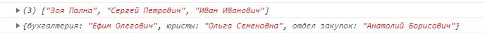 Вывод в консоль массивов и объектов с помощью console.log()