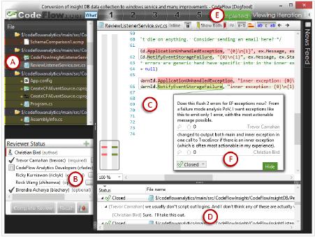 Скриншот Code Flow, здесь можно почитать про значения букв.