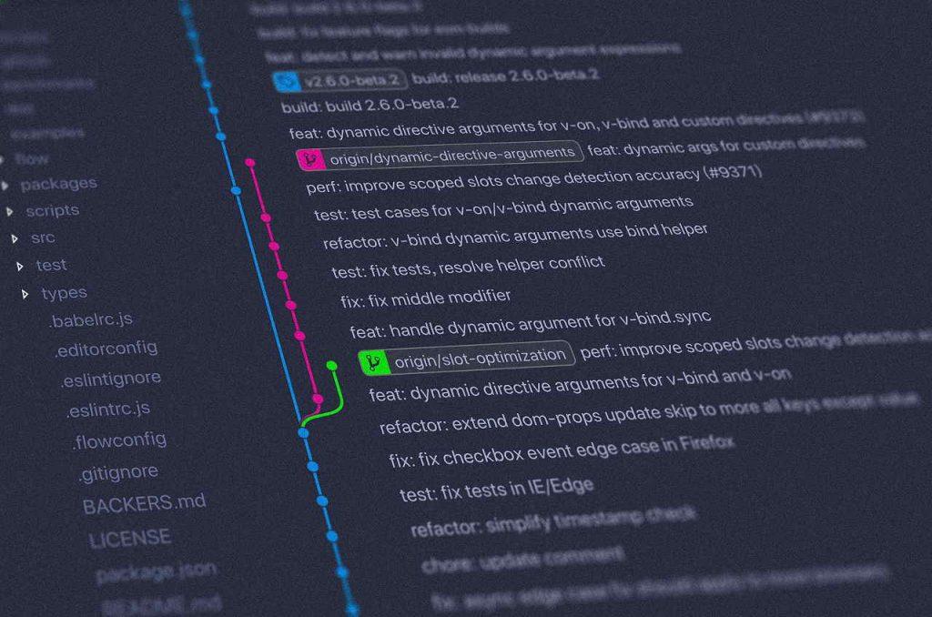Отмена изменений в Git