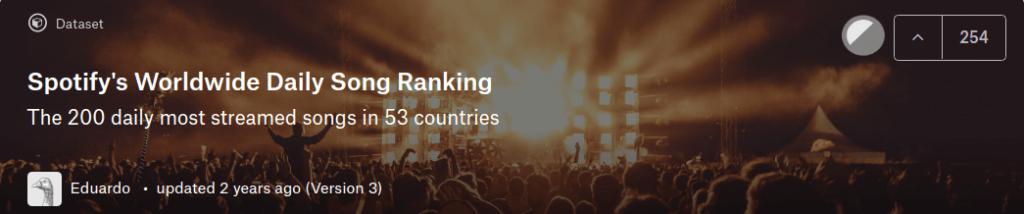 Набор данных по самым прослушиваемым песням на Spotify.