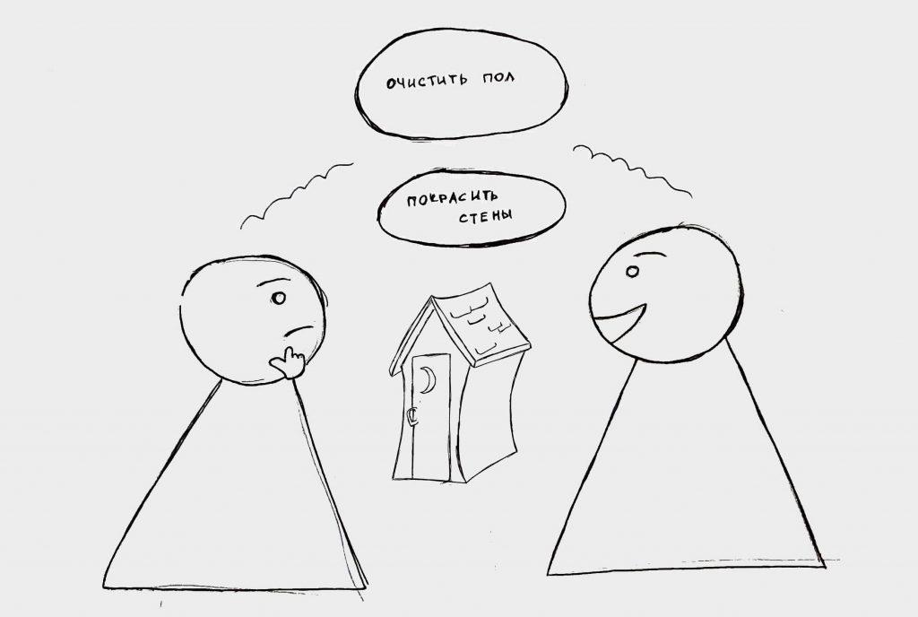 Проблема аутсорса, как и некоторых in-house команд, в том, что каждый видит свою версию сарая.